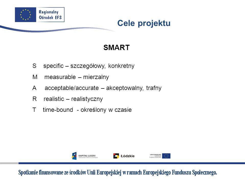 Cele projektu SMART S specific – szczegółowy, konkretny M measurable – mierzalny A acceptable/accurate – akceptowalny, trafny R realistic – realistycz