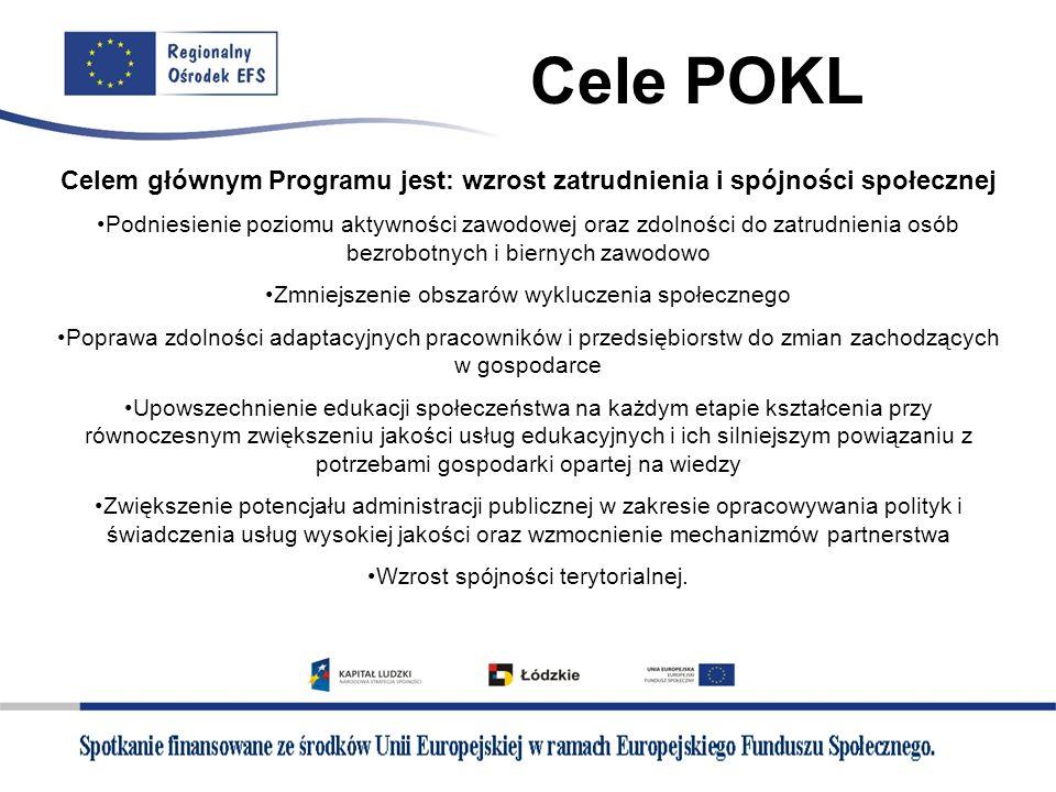 Dokumenty programowe Program Operacyjny Kapitał Ludzki Szczegółowy Opis Priorytetów PO KL System realizacji PO KL Zasady dokonywania wyboru projektów w ramach PO KL Zasady finansowania PO KL Podręcznik Zasada równości szans kobiet i mężczyzn w projektach PO KL 5