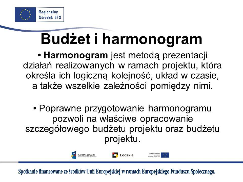 Budżet i harmonogram Harmonogram jest metodą prezentacji działań realizowanych w ramach projektu, która określa ich logiczną kolejność, układ w czasie