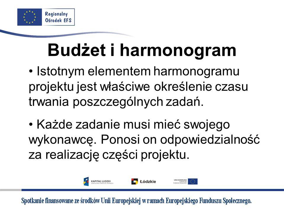 Budżet i harmonogram Istotnym elementem harmonogramu projektu jest właściwe określenie czasu trwania poszczególnych zadań. Każde zadanie musi mieć swo