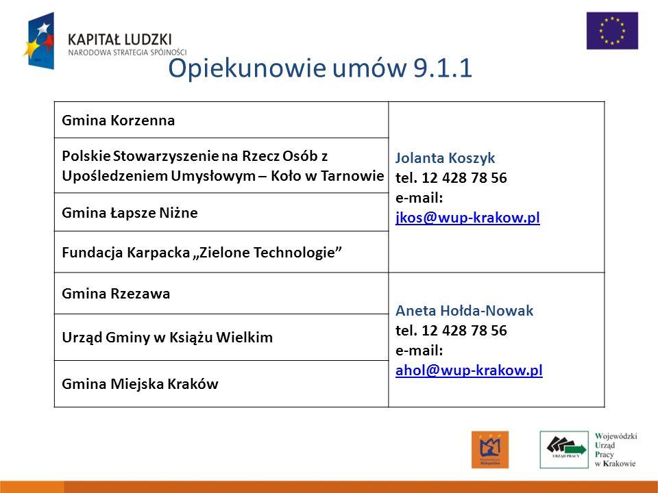 Opiekunowie umów 9.1.2 Gmina Rzezawa Ciekawa szkoła Renata Kępczyk tel.