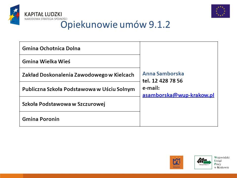 Opiekunowie umów 9.1.2 Gmina Ochotnica Dolna Anna Samborska tel. 12 428 78 56 e-mail: asamborska@wup-krakow.pl@wup-krakow.pl Gmina Wielka Wieś Zakład