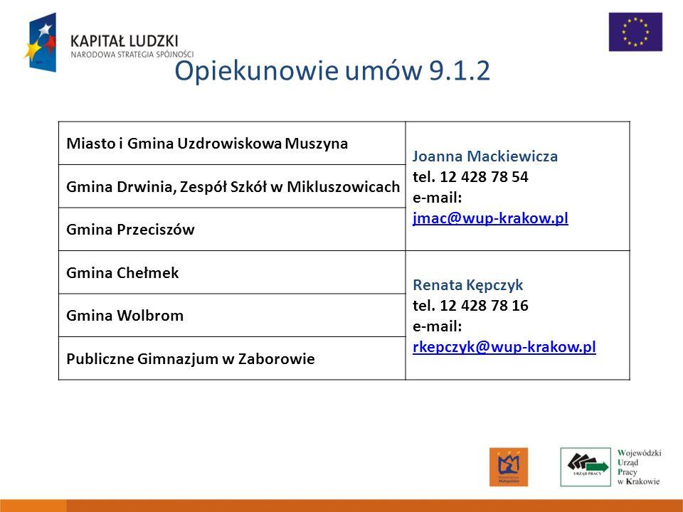 Opiekunowie umów 9.1.2 i 9.2 Gmina Gorlice Beata Sikora tel.