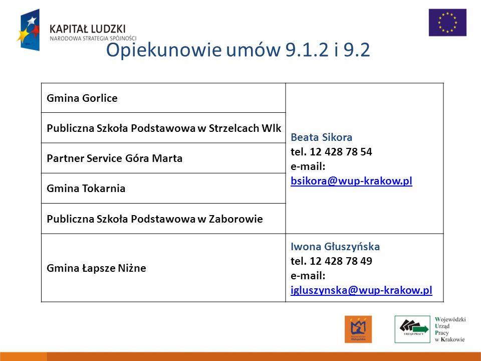 Opiekunowie umów 9.1.2 i 9.2 Gmina Gorlice Beata Sikora tel. 12 428 78 54 e-mail: bsikora@wup-krakow.pl Publiczna Szkoła Podstawowa w Strzelcach Wlk P