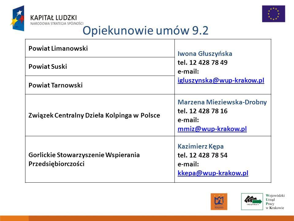Opiekunowie umów 9.3 Cezar Sp. z o.o. Grzegorz Londo tel. 12 428 78 16 e-mail: glon@wup-krakow.pl