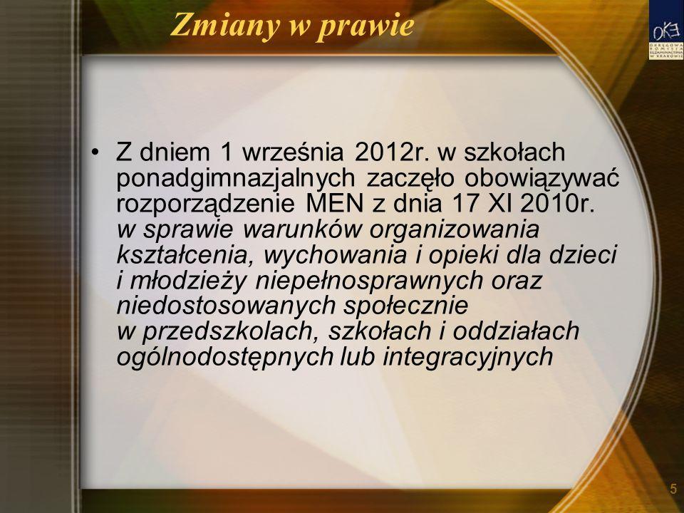 Zmiany w prawie Z dniem 1 września 2012r. w szkołach ponadgimnazjalnych zaczęło obowiązywać rozporządzenie MEN z dnia 17 XI 2010r. w sprawie warunków