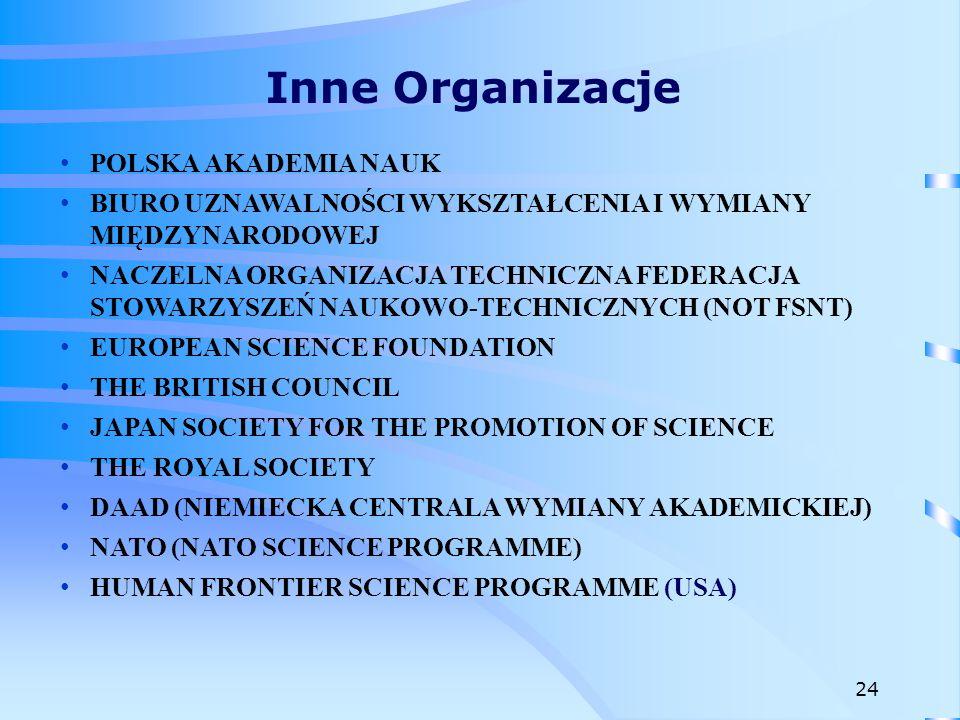 Dziękuję za uwagę Kontakt : Tel.: (22) 343 3439 E-mail: dzgran@ichf.edu.pl olgan@ichf.edu.pl Sekretariat IChF PAN, pok.