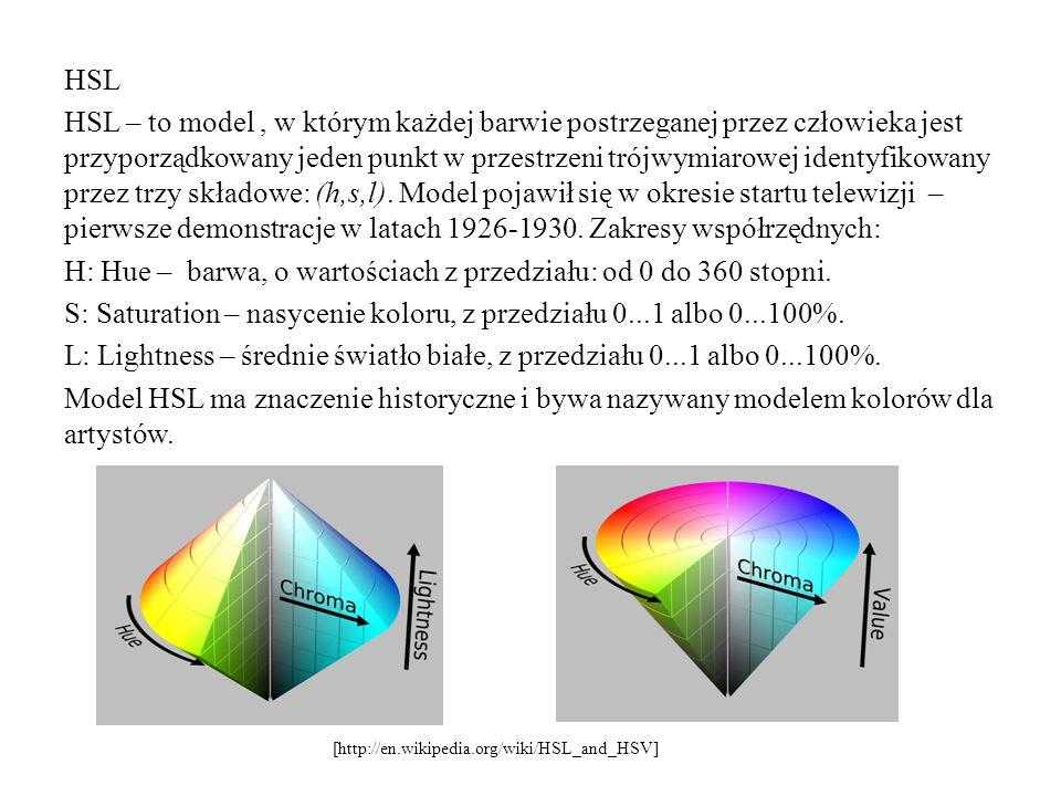 HSL HSL – to model, w którym każdej barwie postrzeganej przez człowieka jest przyporządkowany jeden punkt w przestrzeni trójwymiarowej identyfikowany