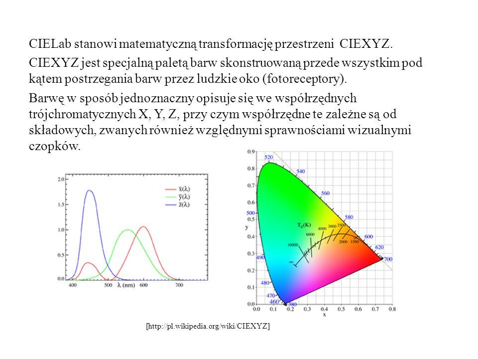 CIELab stanowi matematyczną transformację przestrzeni CIEXYZ. CIEXYZ jest specjalną paletą barw skonstruowaną przede wszystkim pod kątem postrzegania