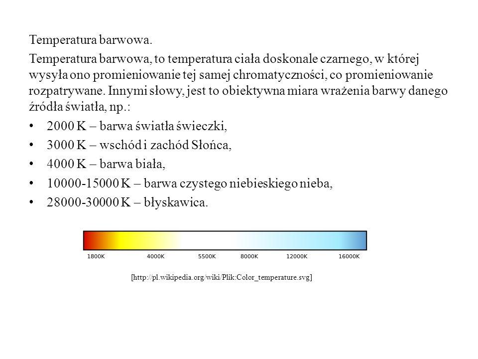 Temperatura barwowa. Temperatura barwowa, to temperatura ciała doskonale czarnego, w której wysyła ono promieniowanie tej samej chromatyczności, co pr