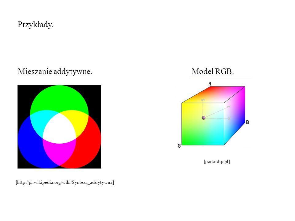 Przykłady. Mieszanie addytywne. Model RGB. [http://pl.wikipedia.org/wiki/Synteza_addytywna] [portaldtp.pl]