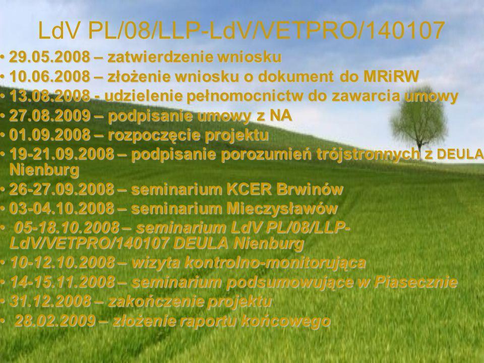 LdV PL/08/LLP-LdV/VETPRO/140107 29.05.2008 – zatwierdzenie wniosku29.05.2008 – zatwierdzenie wniosku 10.06.2008 – złożenie wniosku o dokument do MRiRW