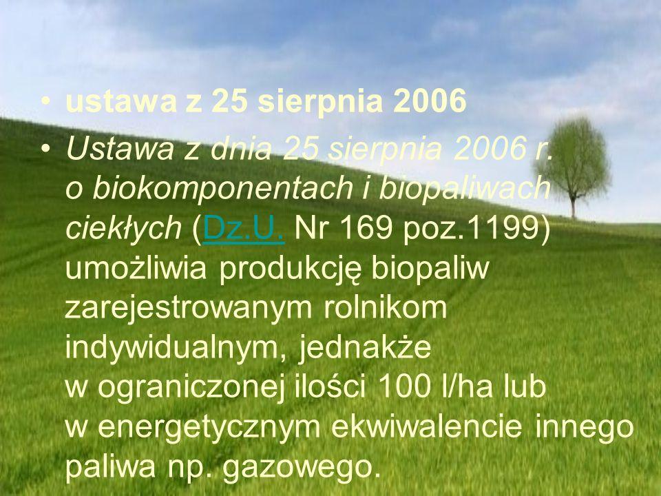 ustawa z 25 sierpnia 2006 Ustawa z dnia 25 sierpnia 2006 r. o biokomponentach i biopaliwach ciekłych (Dz.U. Nr 169 poz.1199) umożliwia produkcję biopa
