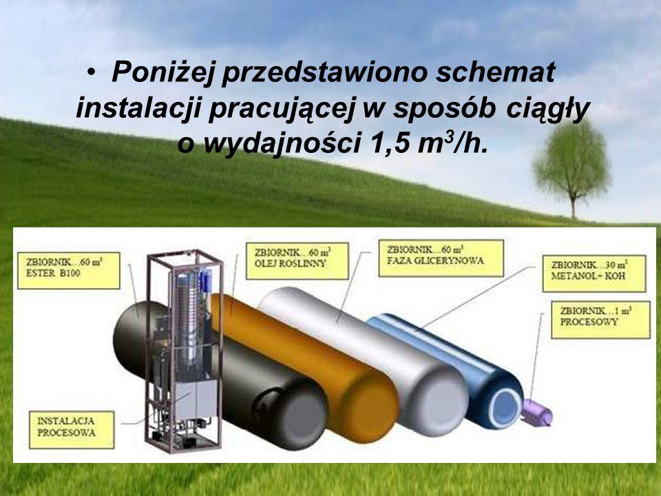 Poniżej przedstawiono schemat instalacji pracującej w sposób ciągły o wydajności 1,5 m 3 /h.