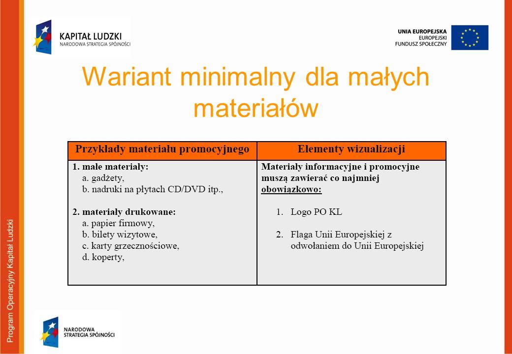 Wariant minimalny dla małych materiałów