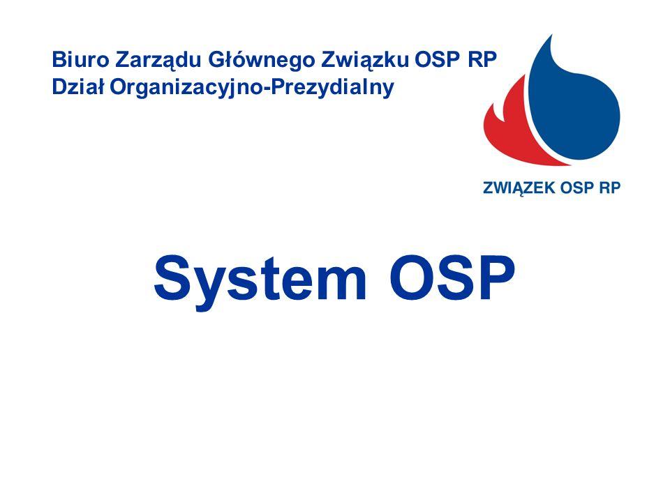 System OSP Biuro Zarządu Głównego Związku OSP RP Dział Organizacyjno-Prezydialny