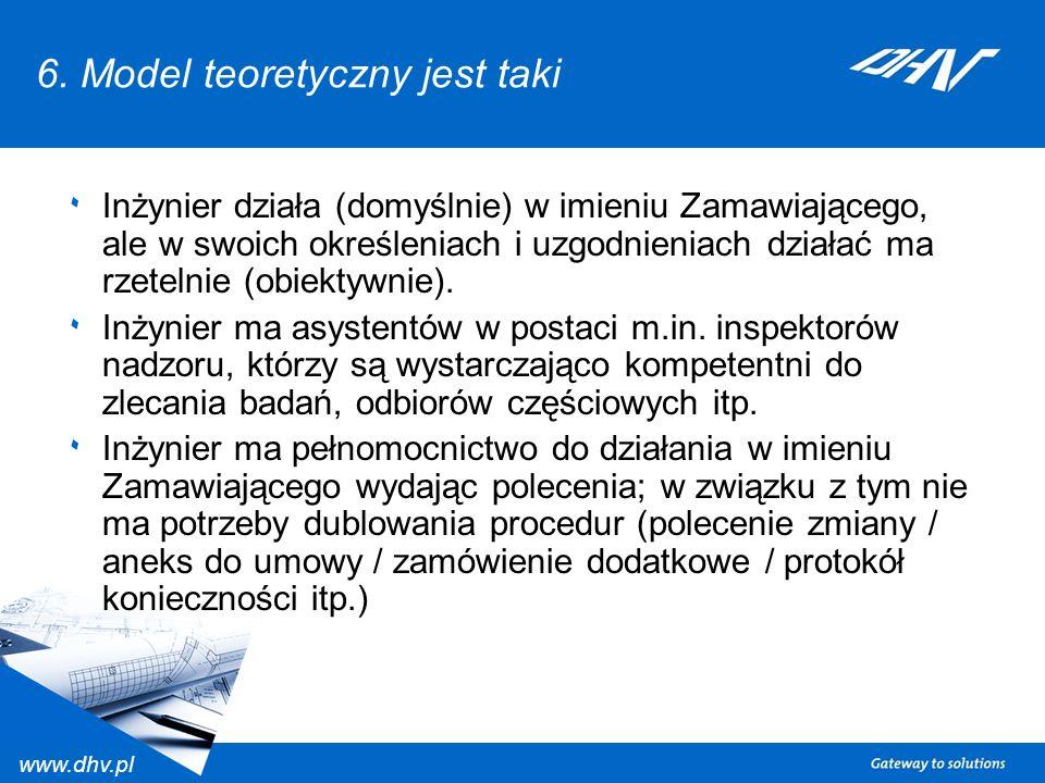 www.dhv.pl 6. Model teoretyczny jest taki ٠ Inżynier działa (domyślnie) w imieniu Zamawiającego, ale w swoich określeniach i uzgodnieniach działać ma