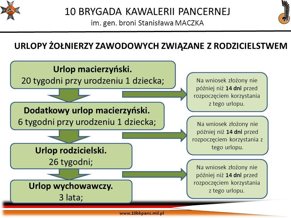 ZASTRZEŻONE Egz. pojedynczy www.10bkpanc.mil.pl 10 BRYGADA KAWALERII PANCERNEJ im. gen. broni Stanisława MACZKA URLOPY ŻOŁNIERZY ZAWODOWYCH ZWIĄZANE Z