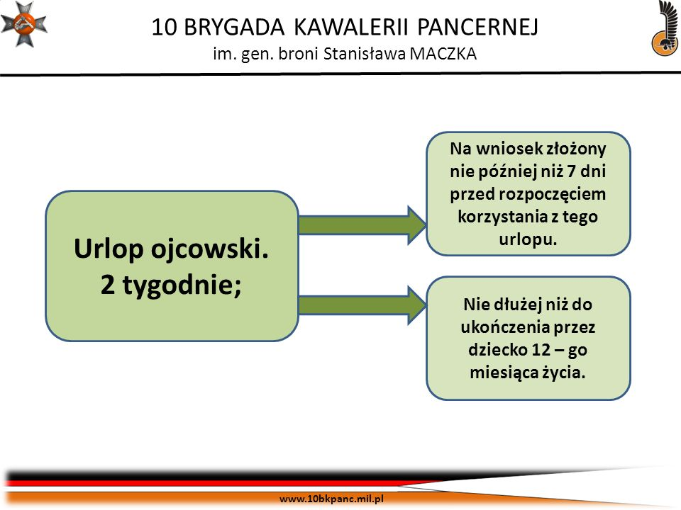 ZASTRZEŻONE Egz. pojedynczy www.10bkpanc.mil.pl 10 BRYGADA KAWALERII PANCERNEJ im. gen. broni Stanisława MACZKA Urlop ojcowski. 2 tygodnie; Na wniosek