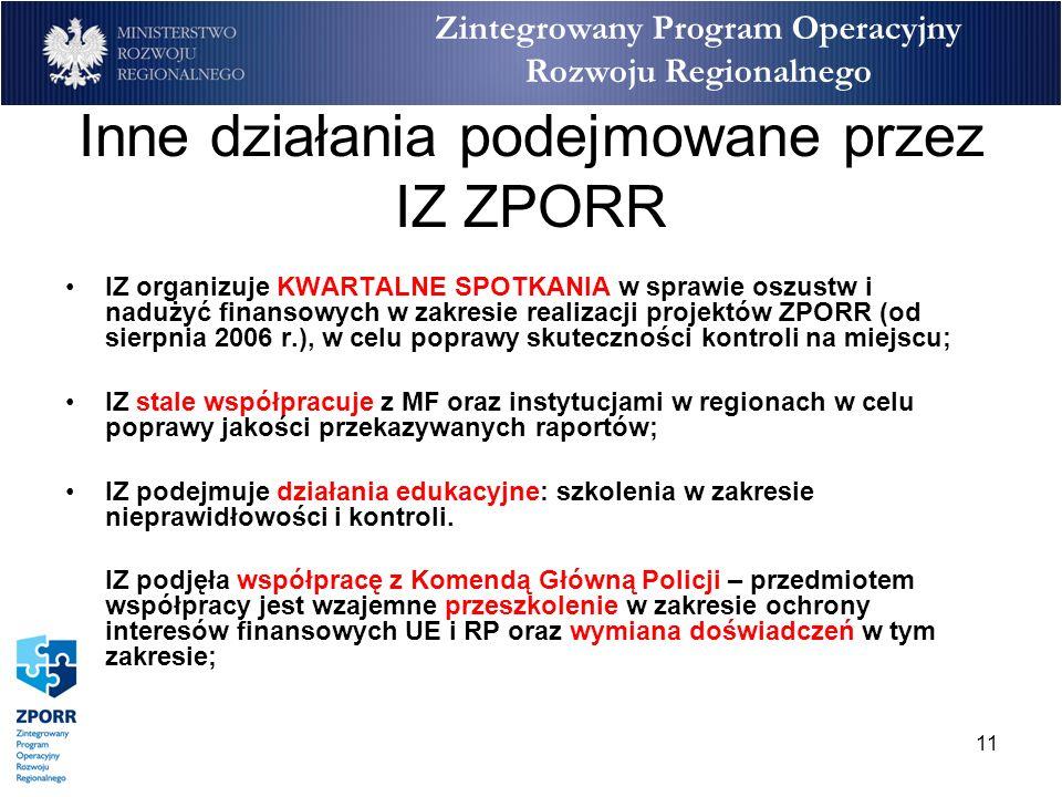 11 Zintegrowany Program Operacyjny Rozwoju Regionalnego Inne działania podejmowane przez IZ ZPORR IZ organizuje KWARTALNE SPOTKANIA w sprawie oszustw