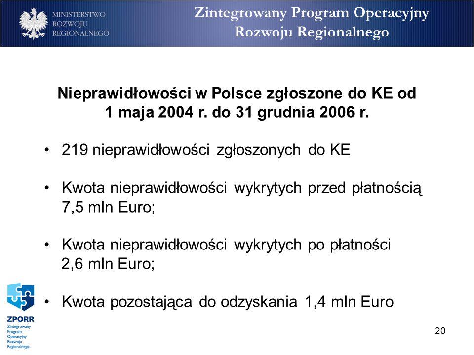 20 Zintegrowany Program Operacyjny Rozwoju Regionalnego Nieprawidłowości w Polsce zgłoszone do KE od 1 maja 2004 r. do 31 grudnia 2006 r. 219 nieprawi