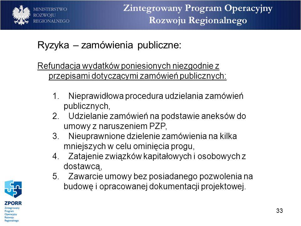 33 Zintegrowany Program Operacyjny Rozwoju Regionalnego Ryzyka – zamówienia publiczne: Refundacja wydatków poniesionych niezgodnie z przepisami dotycz