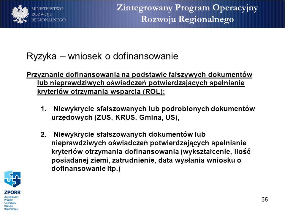35 Zintegrowany Program Operacyjny Rozwoju Regionalnego Ryzyka – wniosek o dofinansowanie Przyznanie dofinansowania na podstawie fałszywych dokumentów