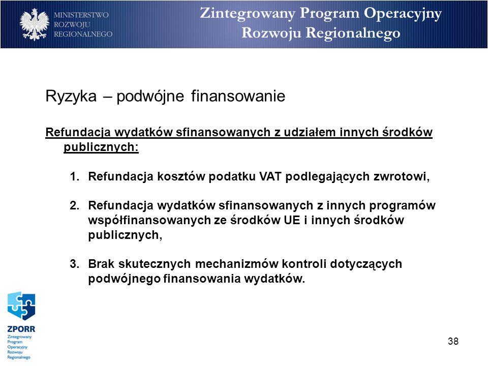 38 Zintegrowany Program Operacyjny Rozwoju Regionalnego Ryzyka – podwójne finansowanie Refundacja wydatków sfinansowanych z udziałem innych środków pu