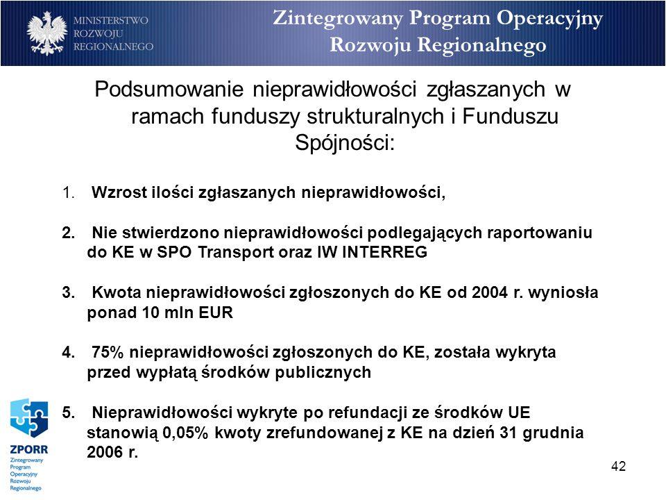 42 Zintegrowany Program Operacyjny Rozwoju Regionalnego Podsumowanie nieprawidłowości zgłaszanych w ramach funduszy strukturalnych i Funduszu Spójnośc