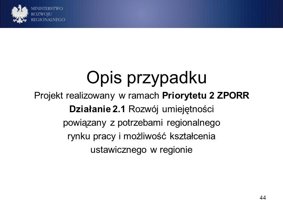 44 Opis przypadku Projekt realizowany w ramach Priorytetu 2 ZPORR Działanie 2.1 Rozwój umiejętności powiązany z potrzebami regionalnego rynku pracy i