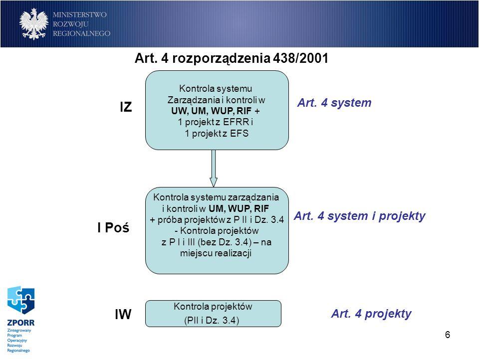 6 Kontrola systemu Zarządzania i kontroli w UW, UM, WUP, RIF + 1 projekt z EFRR i 1 projekt z EFS Kontrola systemu zarządzania i kontroli w UM, WUP, R