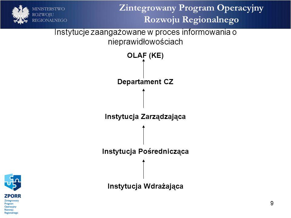 9 Zintegrowany Program Operacyjny Rozwoju Regionalnego Instytucje zaangażowane w proces informowania o nieprawidłowościach OLAF (KE) Departament CZ In