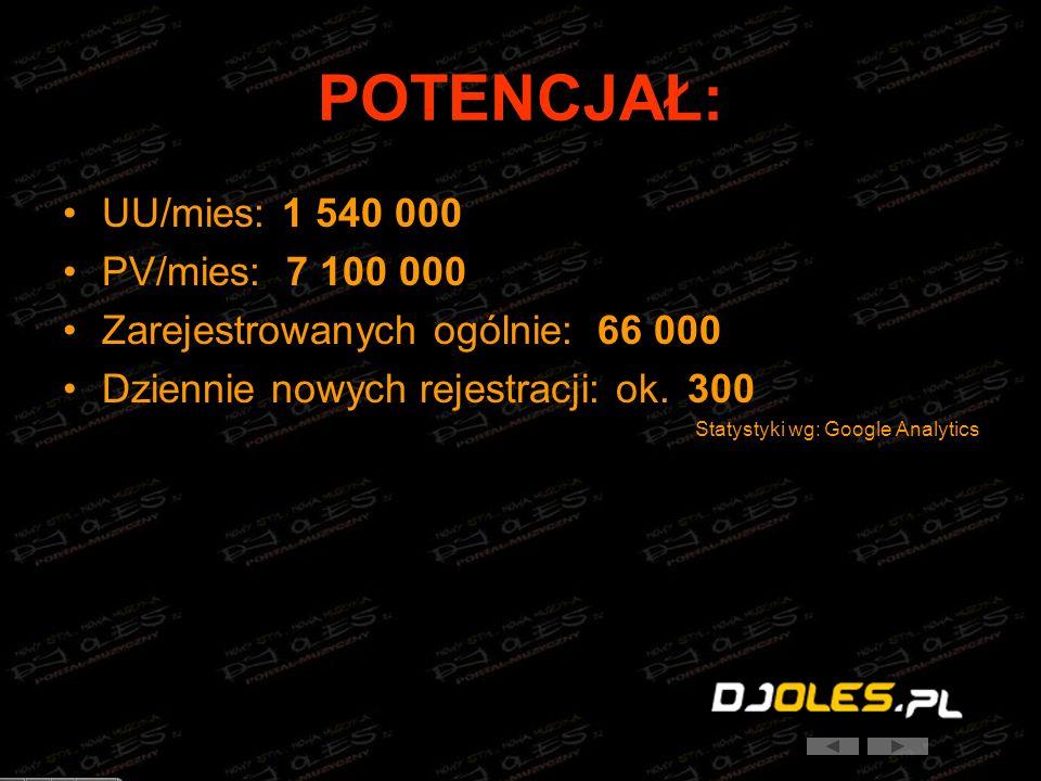 KONTAKT BEZPOŚREDNI KONTAKT HANDLOWY Przemysław Osiński E-mail: djoles@djoles.pl Numer GG: 6357512 Tel.: 51579539 KONTAKT TECHNICZNY Krzysztof Kabała E-mail: kastin@djoles.pl Numer GG:5588052 KONTAKT FINANSOWY Przemysław Osiński E-mail: djoles@djoles.pl Numer GG: 6357512 Tel.: 51579539 Możecie skorzystać również z formularza: Formularz kontaktowyFormularz kontaktowy