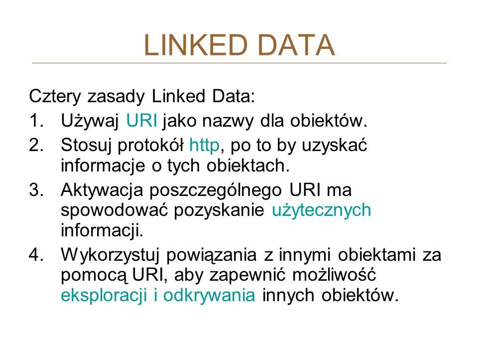 Cztery zasady Linked Data: 1.Używaj URI jako nazwy dla obiektów. 2.Stosuj protokół http, po to by uzyskać informacje o tych obiektach. 3.Aktywacja pos