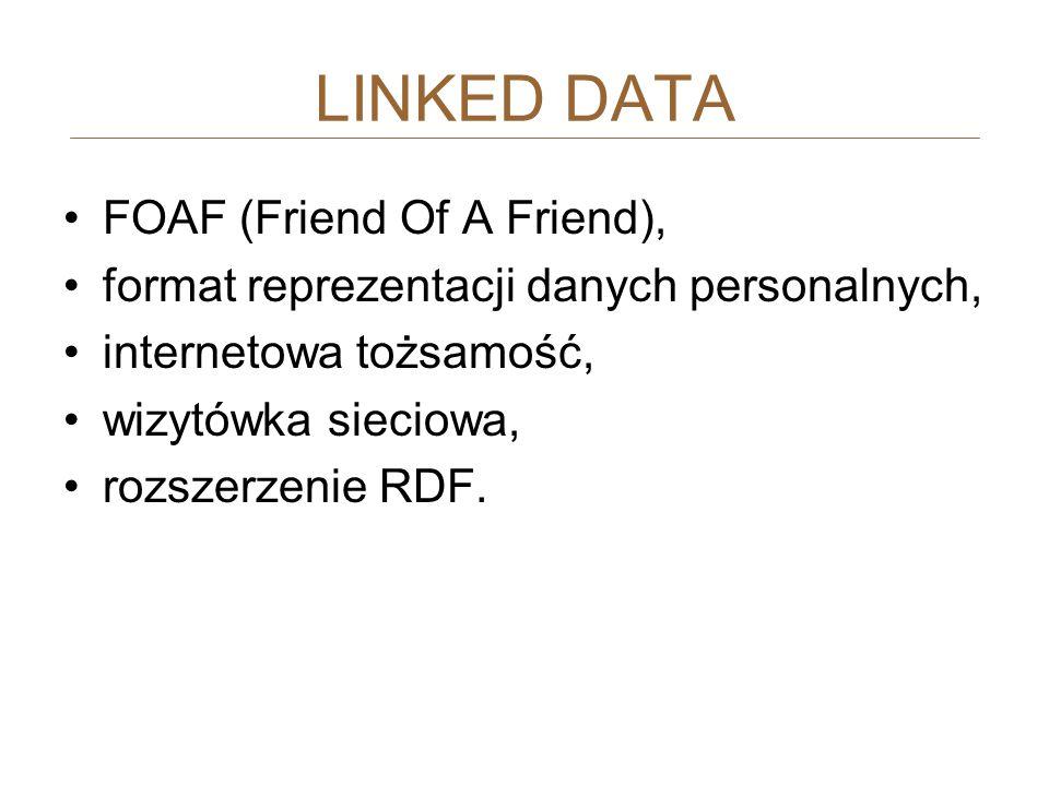 FOAF (Friend Of A Friend), format reprezentacji danych personalnych, internetowa tożsamość, wizytówka sieciowa, rozszerzenie RDF. LINKED DATA