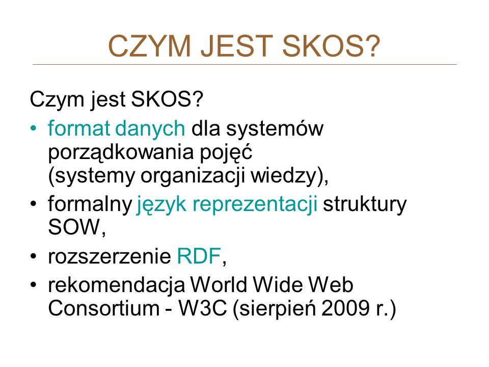 Czym jest SKOS? format danych dla systemów porządkowania pojęć (systemy organizacji wiedzy), formalny język reprezentacji struktury SOW, rozszerzenie
