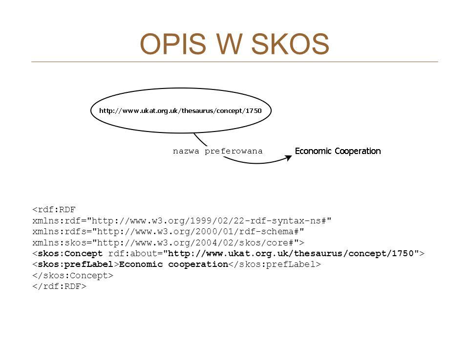 OPIS W SKOS <rdf:RDF xmlns:rdf=
