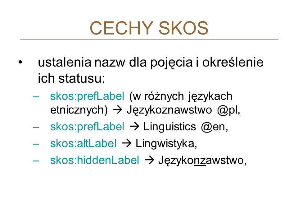ustalenia nazw dla pojęcia i określenie ich statusu: –skos:prefLabel (w różnych językach etnicznych) Językoznawstwo @pl, –skos:prefLabel Linguistics @