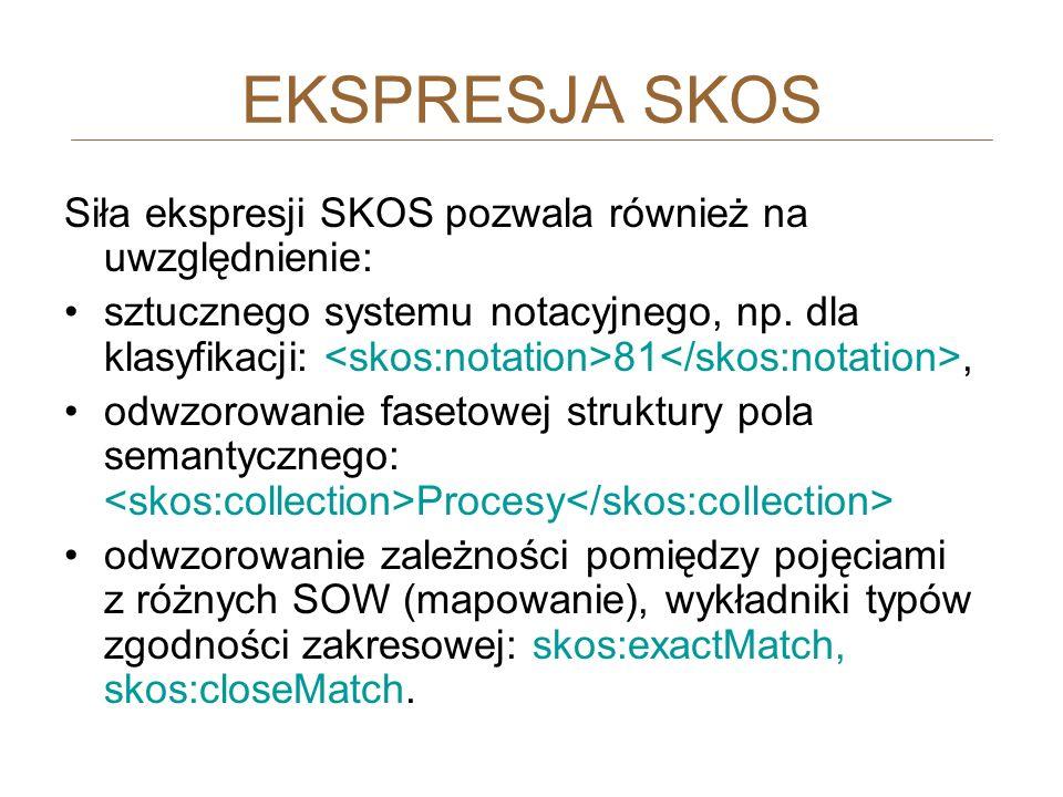 Siła ekspresji SKOS pozwala również na uwzględnienie: sztucznego systemu notacyjnego, np. dla klasyfikacji: 81, odwzorowanie fasetowej struktury pola
