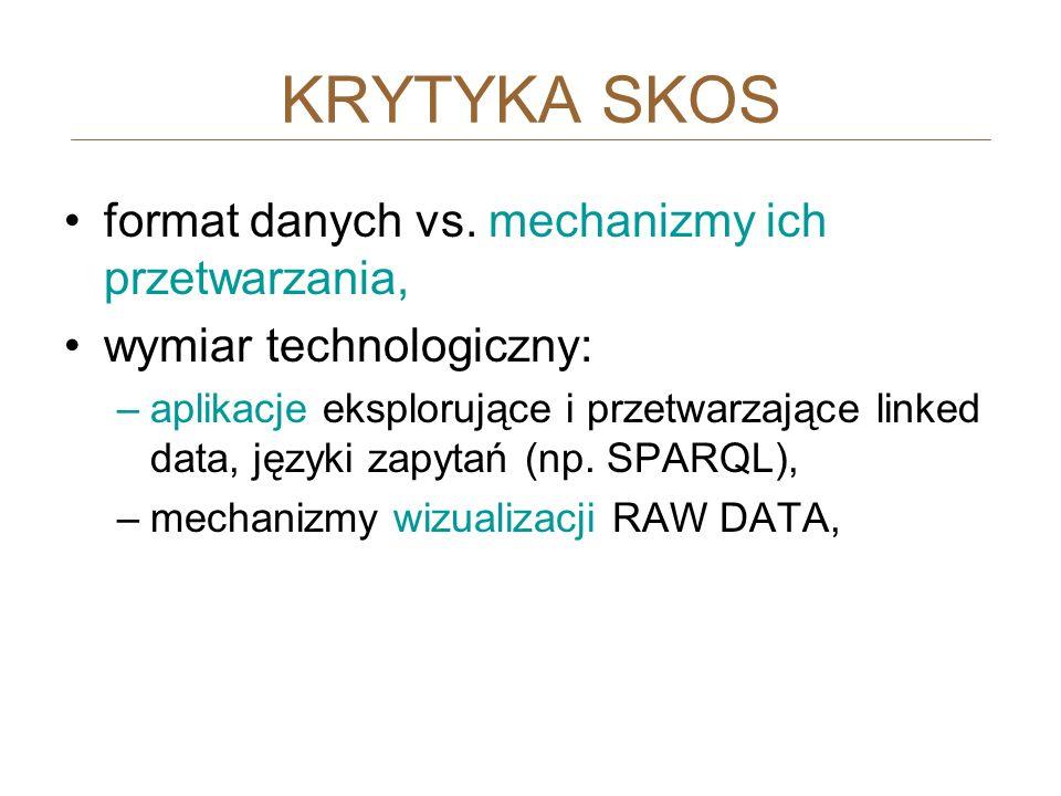 format danych vs. mechanizmy ich przetwarzania, wymiar technologiczny: –aplikacje eksplorujące i przetwarzające linked data, języki zapytań (np. SPARQ
