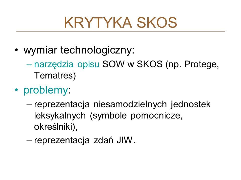 wymiar technologiczny: –narzędzia opisu SOW w SKOS (np. Protege, Tematres) problemy: –reprezentacja niesamodzielnych jednostek leksykalnych (symbole p