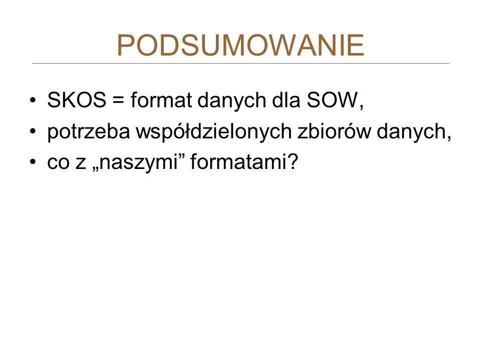 SKOS = format danych dla SOW, potrzeba współdzielonych zbiorów danych, co z naszymi formatami? PODSUMOWANIE