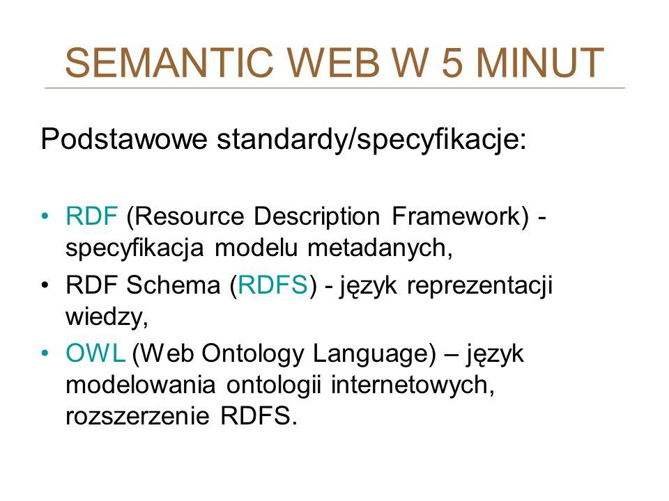 Podstawowe standardy/specyfikacje: RDF (Resource Description Framework) - specyfikacja modelu metadanych, RDF Schema (RDFS) - język reprezentacji wied