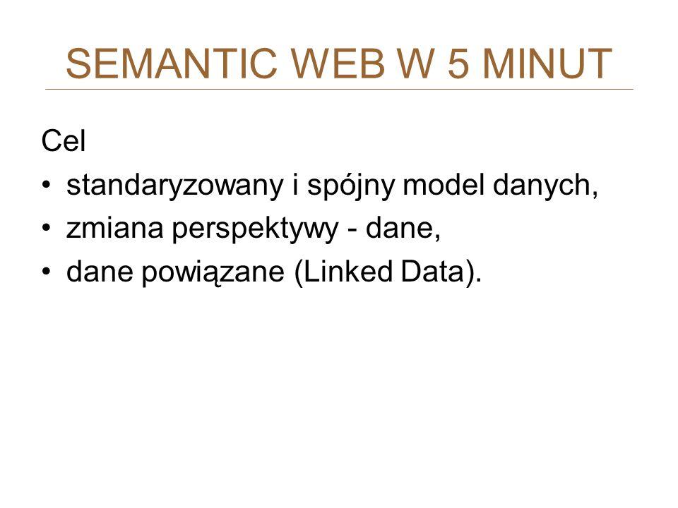 Cel standaryzowany i spójny model danych, zmiana perspektywy - dane, dane powiązane (Linked Data). SEMANTIC WEB W 5 MINUT