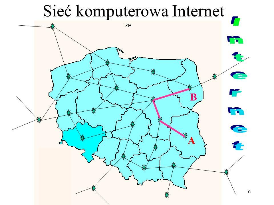 5 Sieć komputerowa Internet