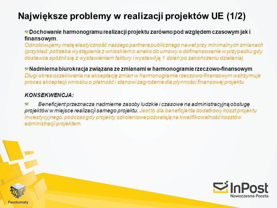Największe problemy w realizacji projektów UE (1/2) Dochowanie harmonogramu realizacji projektu zarówno pod względem czasowym jak i finansowym. Odnoto