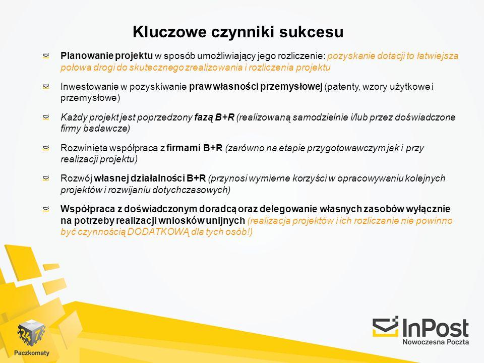 Kluczowe czynniki sukcesu Planowanie projektu w sposób umożliwiający jego rozliczenie: pozyskanie dotacji to łatwiejsza połowa drogi do skutecznego zrealizowania i rozliczenia projektu Inwestowanie w pozyskiwanie praw własności przemysłowej (patenty, wzory użytkowe i przemysłowe) Każdy projekt jest poprzedzony fazą B+R (realizowaną samodzielnie i/lub przez doświadczone firmy badawcze) Rozwinięta współpraca z firmami B+R (zarówno na etapie przygotowawczym jak i przy realizacji projektu) Rozwój własnej działalności B+R (przynosi wymierne korzyści w opracowywaniu kolejnych projektów i rozwijaniu dotychczasowych) Współpraca z doświadczonym doradcą oraz delegowanie własnych zasobów wyłącznie na potrzeby realizacji wniosków unijnych (realizacja projektów i ich rozliczanie nie powinno być czynnością DODATKOWĄ dla tych osób!)
