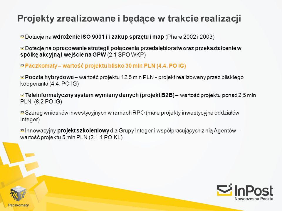 Projekty zrealizowane i będące w trakcie realizacji Dotacje na wdrożenie ISO 9001 i i zakup sprzętu i map (Phare 2002 i 2003) Dotacje na opracowanie strategii połączenia przedsiębiorstw oraz przekształcenie w spółkę akcyjną i wejście na GPW (2.1 SPO WKP) Paczkomaty – wartość projektu blisko 30 mln PLN (4.4.
