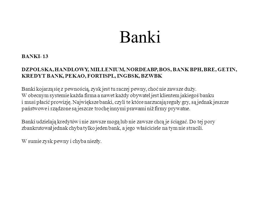 Banki BANKI- 13 DZPOLSKA, HANDLOWY, MILLENIUM, NORDEABP, BOS, BANK BPH, BRE, GETIN, KREDYT BANK, PEKAO, FORTISPL, INGBSK, BZWBK Banki kojarzą się z pe