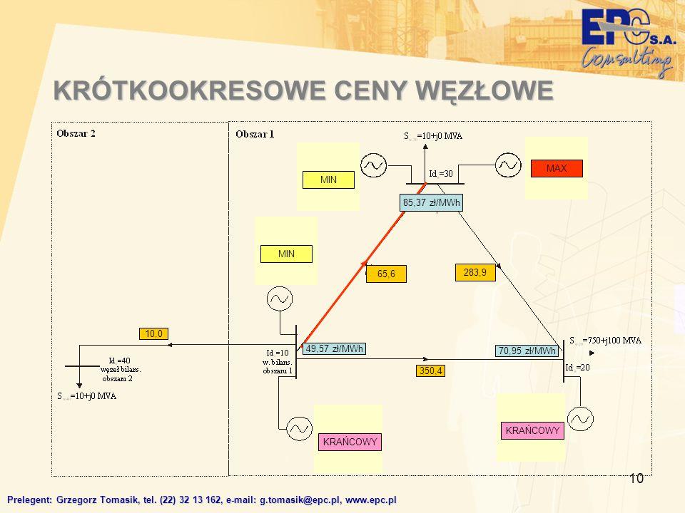 10 KRÓTKOOKRESOWE CENY WĘZŁOWE 70,95 zł/MWh MIN MAX 85,37 zł/MWh KRAŃCOWY 10,0 49,57 zł/MWh 65,6 350,4 283,9 Prelegent: Grzegorz Tomasik, tel.